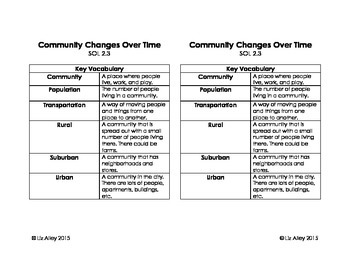Community Changes Interactive Notebook Bundle