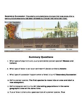 Community Ecology Notes