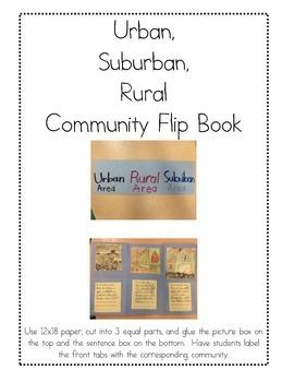 Community Flip Book