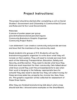 Community Group Project- Government and Citizenship in Communities