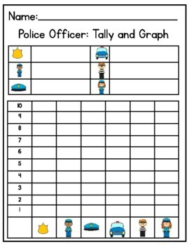 Community Helper Graph and Tally