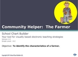 Community Helper: The Farmer