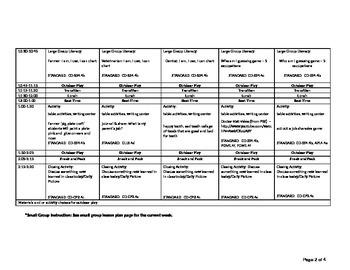 Community Helper week long Unit plan
