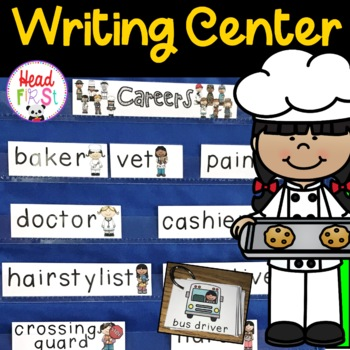 Community Helpers Careers Flashcards Theme Words Poster Vocabulary Pictionary