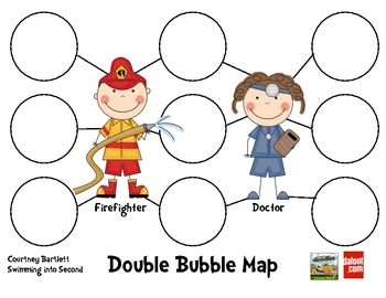 Community Helpers Double Bubble Map