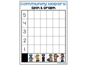 Community Helpers Graph