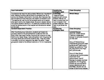 Community Helpers Unit Plan