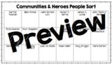 Community Heroes Sort
