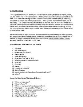 Community Iceberg - For Professional Development, Student Orientation, etc.