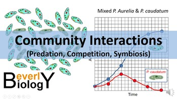 Community Interactions (Symbiosis, Predation, Competition) PowerPoint