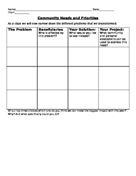 Community Issues Service Learning Chart