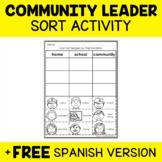 Community Leaders Sorting Activity