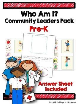 Community Leaders: Who Am I?