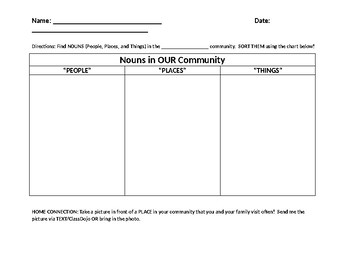 Community Noun Sort Template and Community Expansion