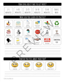 Community Outing Reflection Worksheet with Visuals CBI Life Skills