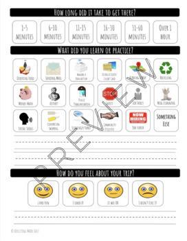 Community Outing Reflection Worksheet Visuals CBI Life Skills
