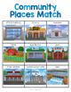 Community Places Mega Unit for Special Education: Unit 4