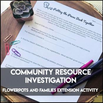 Community Resource Investigation