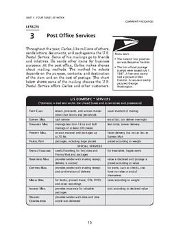 Community Resources: Your Taxes at Work-Post Office Services