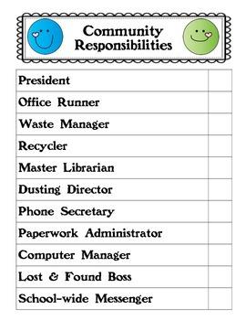 Community Responsibility Job Chart
