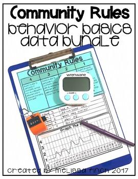Community Rules- Behavior Basics Data