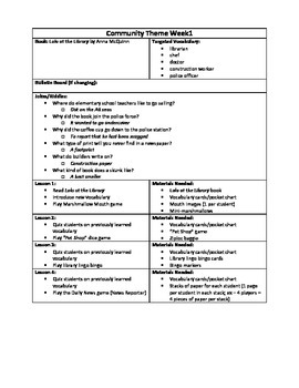 Community Themed Lesson Plan1