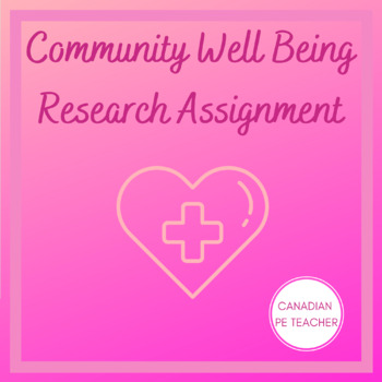 Community Well Being Research Assignment