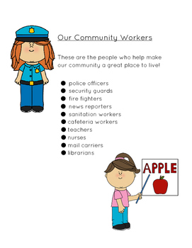 Community Workers Anchor Chart