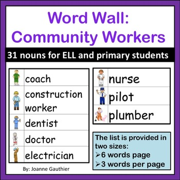 Community Workers Word Wall