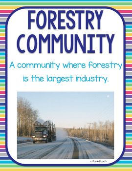Community and Economics Posters and Informational Articles Bundle