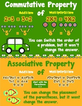 Commutative & Associative Property of Addition & Multiplication = Poster