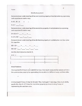 Commutative Distributive Associative Linear Equations Lesson Plans Assessments