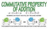 Commutative Property Posters