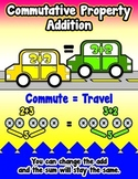 Commutative Property Addition = Poster/Anchor Chart with Cards for Students