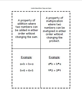 Commutative Property Foldable