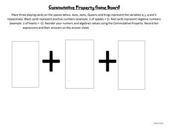 The Commutative Property Activity