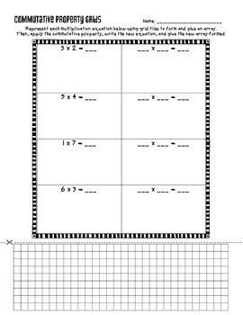 Commutative Property Grids (Multiplication)