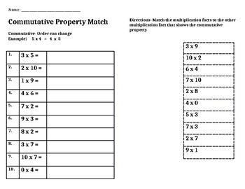Commutative Property Match Worksheet