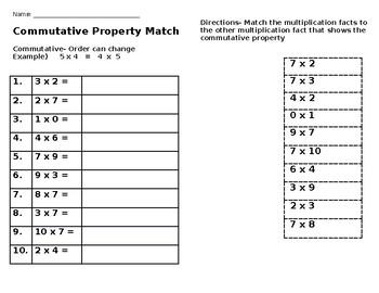 Commutative Property Match worksheet