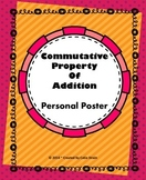 Commutative Property of Addition Mini-Poster
