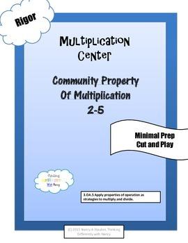 Commutative Property Multiplication Go Fish 2-5