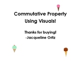 Commutative Property Poster
