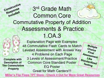 Commutative Property of Addition - 1.OA.3 - Common Core Math