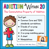 Commutative Property of Addition Scaffolded Practice Pages and Games