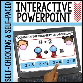Commutative Property of Addition Interactive Powerpoint