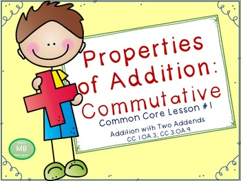 Commutative Property of Addition Lesson Intro