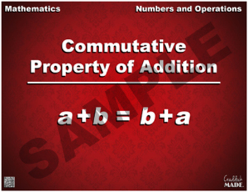 Commutative Property of Addition Math Poster