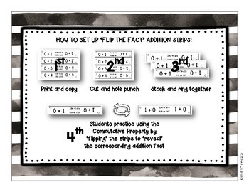 Commutative Property of Addition Math Practice Strips For Sums to 20