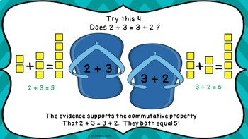 Commutative Property of Addition PowerPoint Presentation 1.OA.3