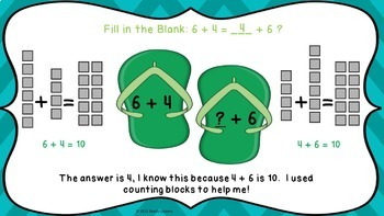 Commutative Property of Addition Summer Math 1st Grade PowerPoint 1.OA.3